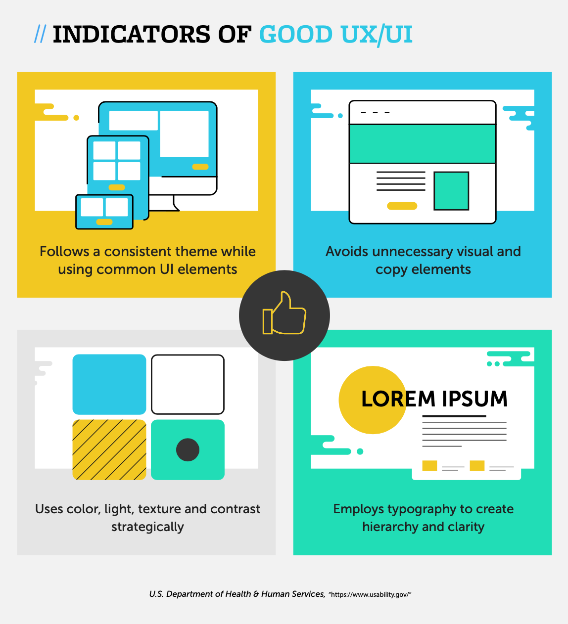 The UX/UI Industry: A Beginner's Guide 5